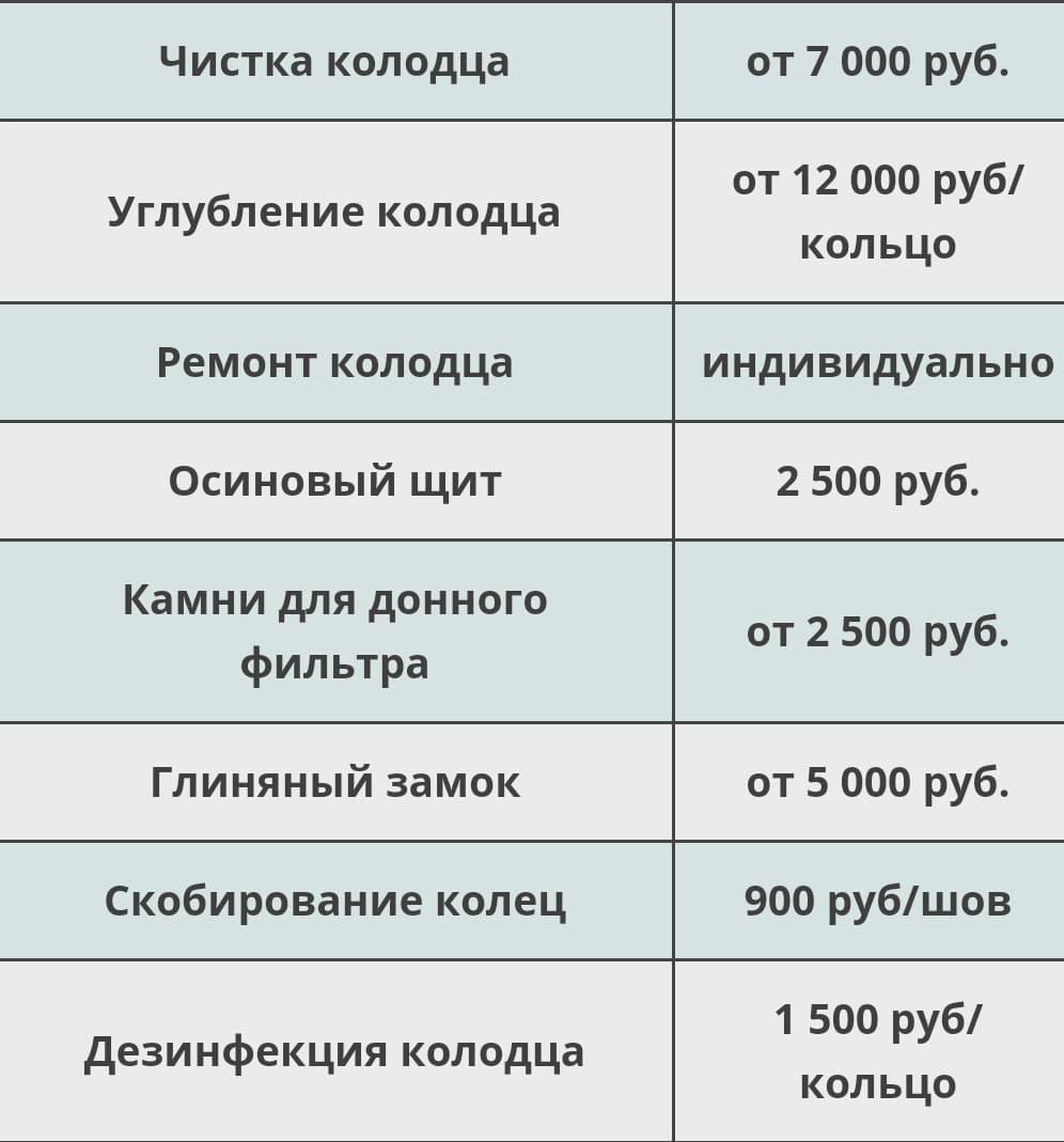 Ремонт колодцев в Тучково