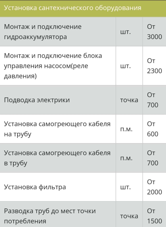 Водоснабжение в Дмитрове и Дмитровском районе