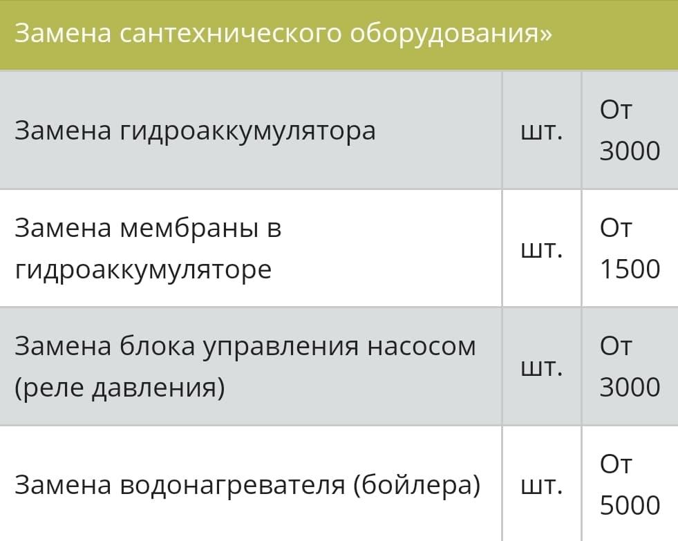 Водоснабжение в Сергиево-Посаде и Сергиево-Посадском районе